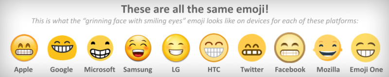 The 'Grinning' Emoji is one of the worst offenders.